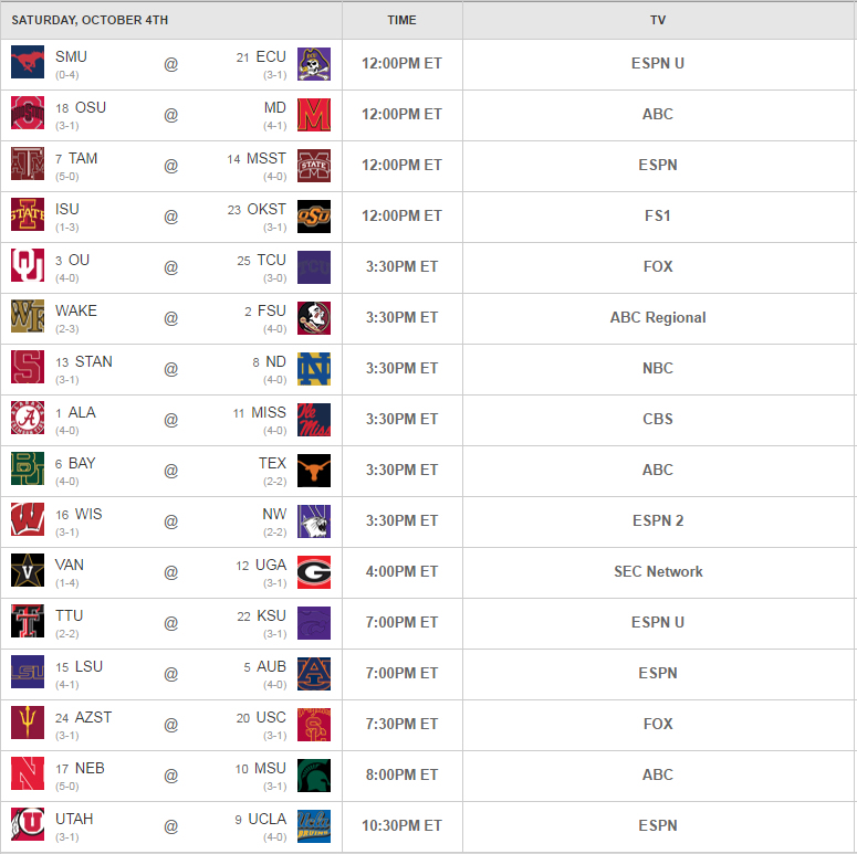 cfb tv schedule college football timeline